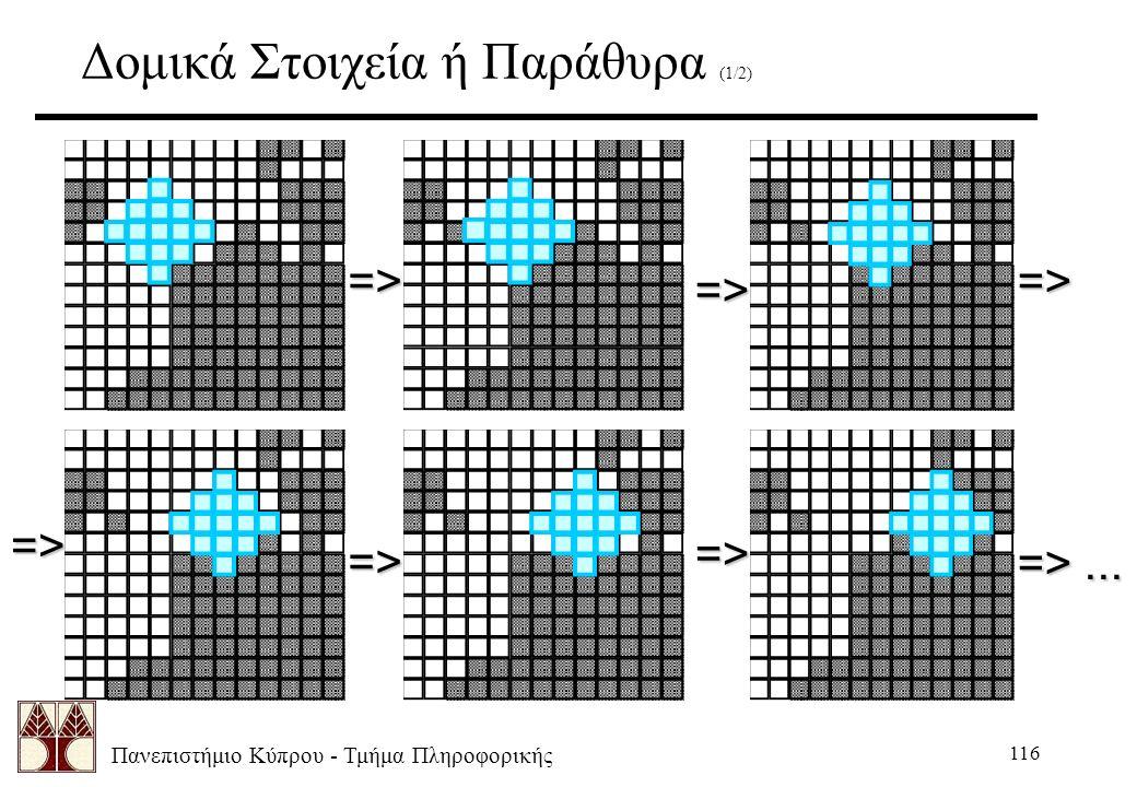 Πανεπιστήμιο Κύπρου - Τμήμα Πληροφορικής 116 Δομικά Στοιχεία ή Παράθυρα (1/2) => => => => => => => ...