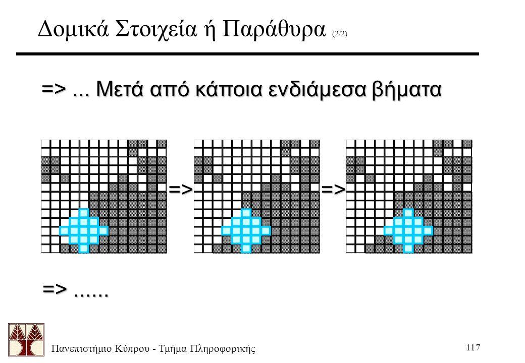 Πανεπιστήμιο Κύπρου - Τμήμα Πληροφορικής 117 Δομικά Στοιχεία ή Παράθυρα (2/2) => ... Μετά από κάποια ενδιάμεσα βήματα =>=> => ......