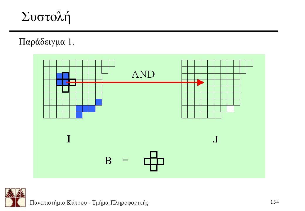 Πανεπιστήμιο Κύπρου - Τμήμα Πληροφορικής 134 Συστολή Παράδειγμα 1.