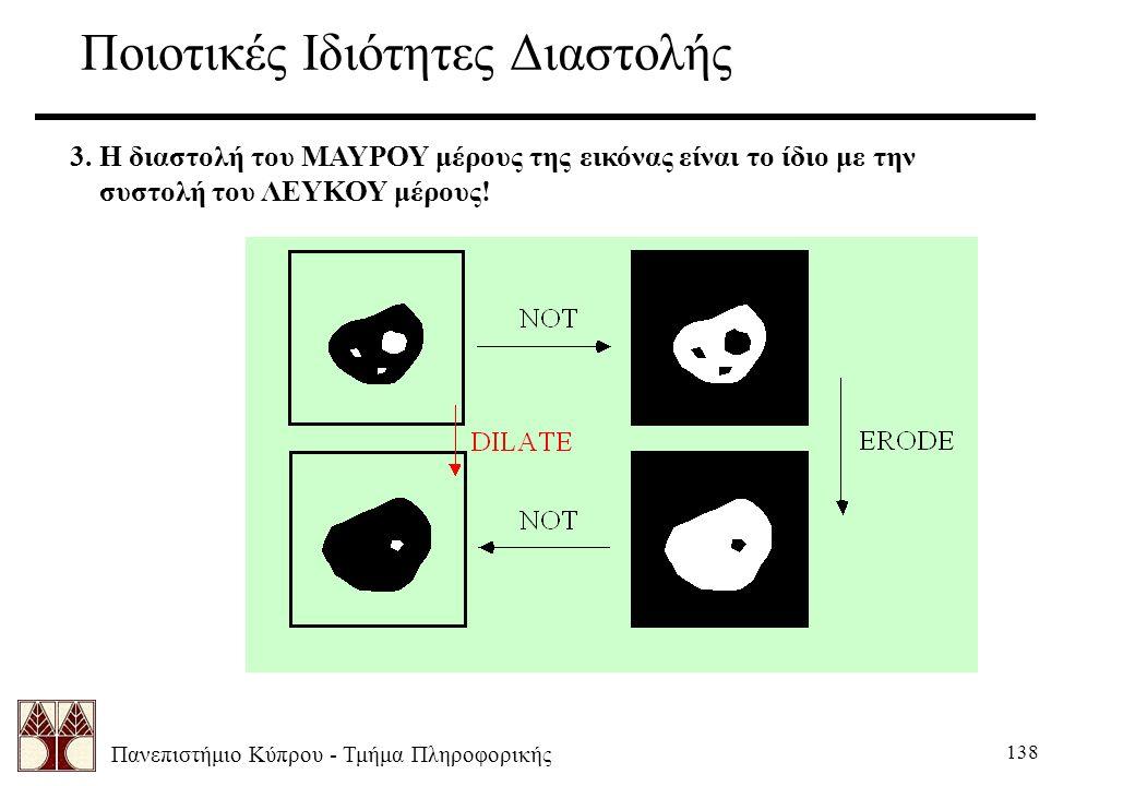 Πανεπιστήμιο Κύπρου - Τμήμα Πληροφορικής 138 Ποιοτικές Ιδιότητες Διαστολής 3. Η διαστολή του ΜΑΥΡΟΥ μέρους της εικόνας είναι το ίδιο με την συστολή το
