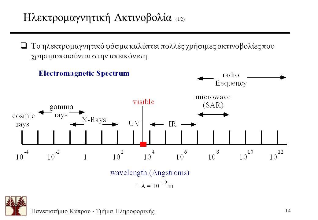 Πανεπιστήμιο Κύπρου - Τμήμα Πληροφορικής 14 Ηλεκτρομαγνητική Ακτινοβολία (1/2)  Το ηλεκτρομαγνητικό φάσμα καλύπτει πολλές χρήσιμες ακτινοβολίες που χρησιμοποιούνται στην απεικόνιση: