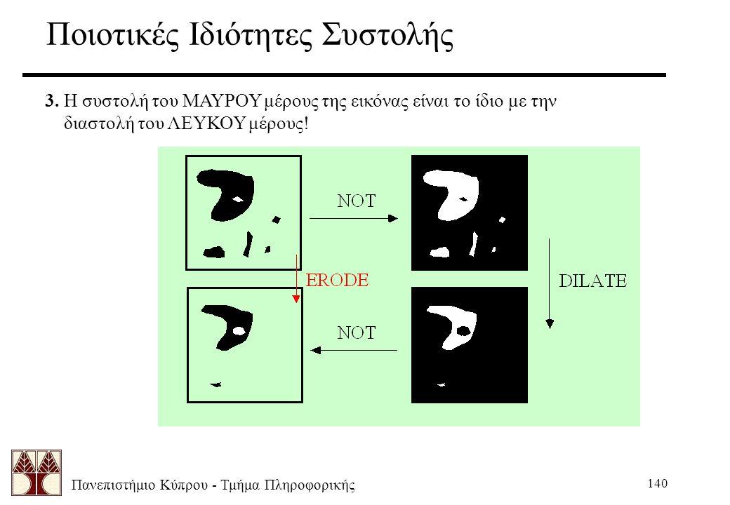 Πανεπιστήμιο Κύπρου - Τμήμα Πληροφορικής 140 Ποιοτικές Ιδιότητες Συστολής 3. Η συστολή του ΜΑΥΡΟΥ μέρους της εικόνας είναι το ίδιο με την διαστολή του