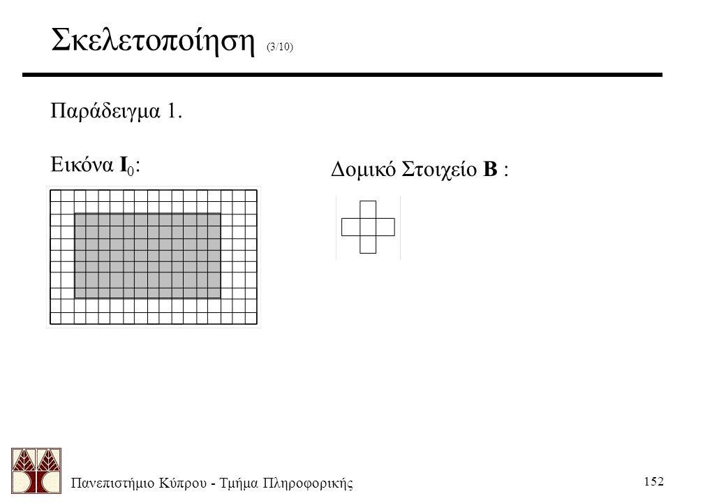 Πανεπιστήμιο Κύπρου - Τμήμα Πληροφορικής 152 Σκελετοποίηση (3/10) Παράδειγμα 1.