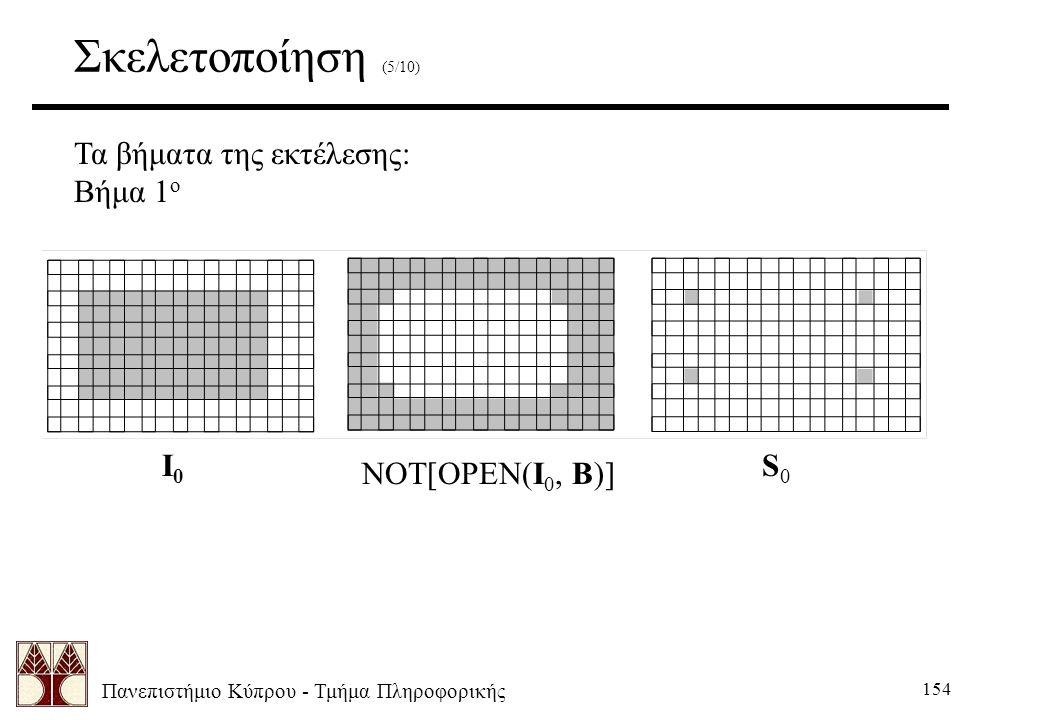 Πανεπιστήμιο Κύπρου - Τμήμα Πληροφορικής 154 Σκελετοποίηση (5/10) Τα βήματα της εκτέλεσης: Βήμα 1 ο Ι0Ι0 NOT[OPEN(I 0, B)] S0S0