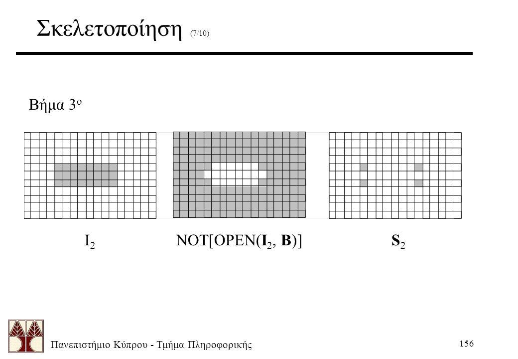 Πανεπιστήμιο Κύπρου - Τμήμα Πληροφορικής 156 Σκελετοποίηση (7/10) Βήμα 3 ο NOT[OPEN(I 2, B)]Ι2Ι2 S2S2