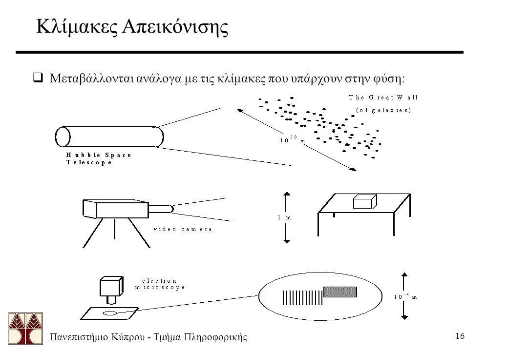Πανεπιστήμιο Κύπρου - Τμήμα Πληροφορικής 16 Κλίμακες Απεικόνισης  Μεταβάλλονται ανάλογα με τις κλίμακες που υπάρχουν στην φύση:
