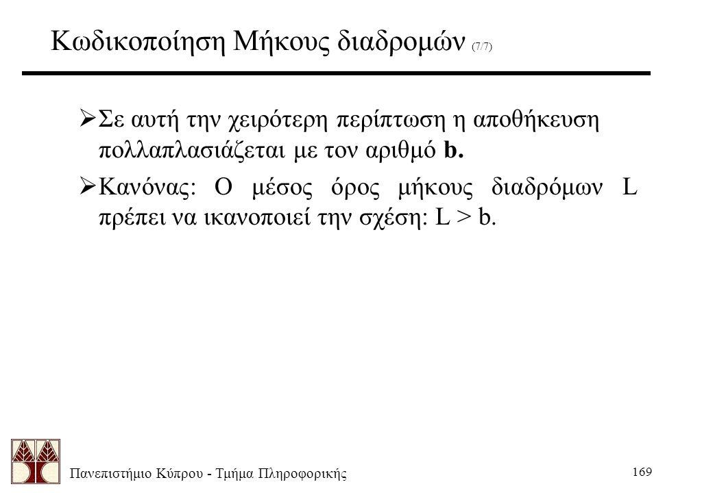Πανεπιστήμιο Κύπρου - Τμήμα Πληροφορικής 169 Κωδικοποίηση Μήκους διαδρομών (7/7)  Σε αυτή την χειρότερη περίπτωση η αποθήκευση πολλαπλασιάζεται με τον αριθμό b.