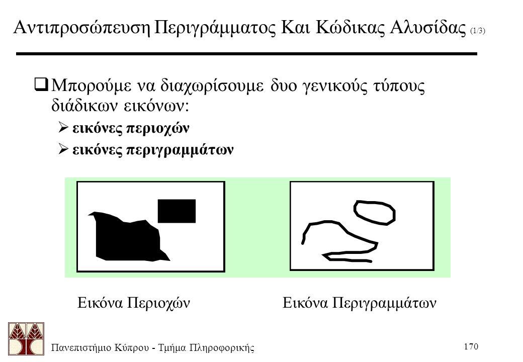 Πανεπιστήμιο Κύπρου - Τμήμα Πληροφορικής 170 Αντιπροσώπευση Περιγράμματος Και Κώδικας Αλυσίδας (1/3)  Μπορούμε να διαχωρίσουμε δυο γενικούς τύπους διάδικων εικόνων:  εικόνες περιοχών  εικόνες περιγραμμάτων Εικόνα ΠεριοχώνΕικόνα Περιγραμμάτων