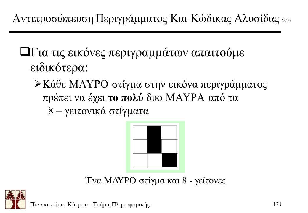 Πανεπιστήμιο Κύπρου - Τμήμα Πληροφορικής 171 Αντιπροσώπευση Περιγράμματος Και Κώδικας Αλυσίδας (2/3)  Για τις εικόνες περιγραμμάτων απαιτούμε ειδικότερα:  Κάθε ΜΑΥΡΟ στίγμα στην εικόνα περιγράμματος πρέπει να έχει το πολύ δυο ΜΑΥΡΑ από τα 8 – γειτονικά στίγματα Ένα ΜΑΥΡΟ στίγμα και 8 - γείτονες