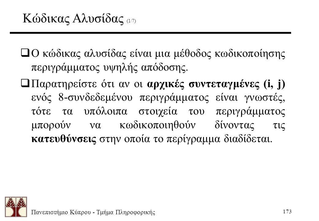 Πανεπιστήμιο Κύπρου - Τμήμα Πληροφορικής 173 Κώδικας Αλυσίδας (1/7)  Ο κώδικας αλυσίδας είναι μια μέθοδος κωδικοποίησης περιγράμματος υψηλής απόδοσης