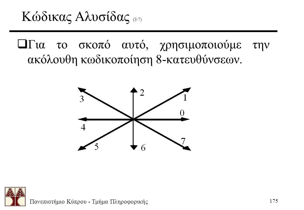 Πανεπιστήμιο Κύπρου - Τμήμα Πληροφορικής 175 Κώδικας Αλυσίδας (3/7)  Για το σκοπό αυτό, χρησιμοποιούμε την ακόλουθη κωδικοποίηση 8-κατευθύνσεων.