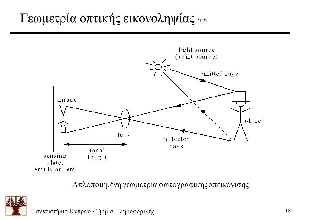 Πανεπιστήμιο Κύπρου - Τμήμα Πληροφορικής 18 Γεωμετρία οπτικής εικονοληψίας (1/2) Απλοποιημένη γεωμετρία φωτογραφικής απεικόνισης
