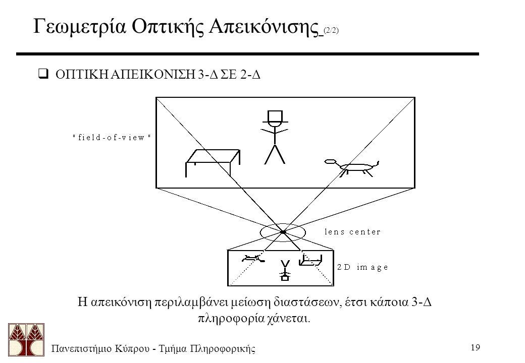 Πανεπιστήμιο Κύπρου - Τμήμα Πληροφορικής 19 Γεωμετρία Οπτικής Απεικόνισης (2/2)  ΟΠΤΙΚΗ ΑΠΕΙΚΟΝΙΣΗ 3-Δ ΣΕ 2-Δ Η απεικόνιση περιλαμβάνει μείωση διαστάσεων, έτσι κάποια 3-Δ πληροφορία χάνεται.