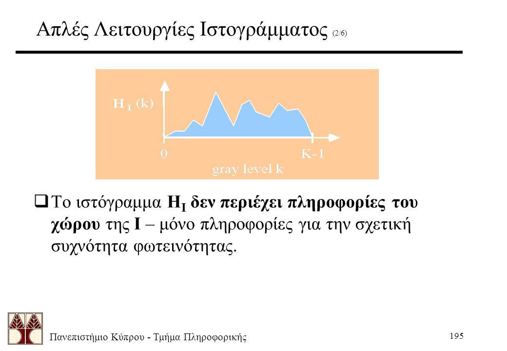 Πανεπιστήμιο Κύπρου - Τμήμα Πληροφορικής 195 Απλές Λειτουργίες Ιστογράμματος (2/6)  Το ιστόγραμμα H I δεν περιέχει πληροφορίες του χώρου της I – μόνο πληροφορίες για την σχετική συχνότητα φωτεινότητας.