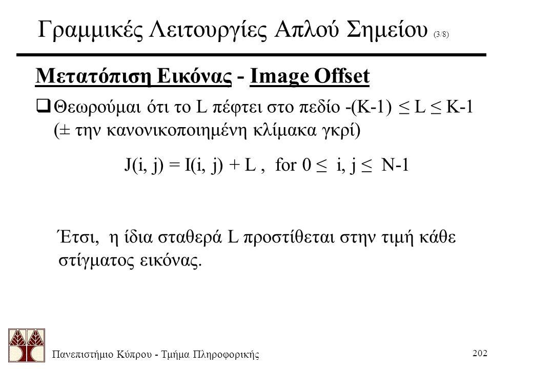 Πανεπιστήμιο Κύπρου - Τμήμα Πληροφορικής 202 Γραμμικές Λειτουργίες Απλού Σημείου (3/8)  Θεωρούμαι ότι το L πέφτει στο πεδίο -(K-1) ≤ L ≤ K-1 (± την κανονικοποιημένη κλίμακα γκρί) Μετατόπιση Εικόνας - Image Offset J(i, j) = I(i, j) + L, for 0 ≤ i, j ≤ N-1 Έτσι, η ίδια σταθερά L προστίθεται στην τιμή κάθε στίγματος εικόνας.