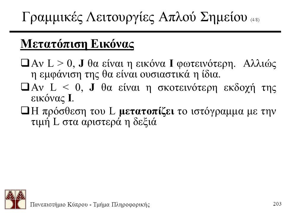 Πανεπιστήμιο Κύπρου - Τμήμα Πληροφορικής 203 Γραμμικές Λειτουργίες Απλού Σημείου (4/8) Μετατόπιση Εικόνας  Αν L > 0, J θα είναι η εικόνα I φωτεινότερη.
