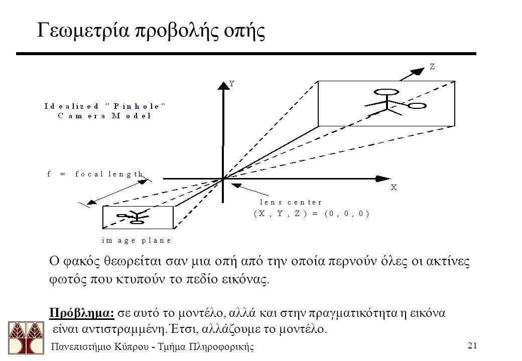Πανεπιστήμιο Κύπρου - Τμήμα Πληροφορικής 21 Γεωμετρία προβολής οπής Ο φακός θεωρείται σαν μια οπή από την οποία περνούν όλες οι ακτίνες φωτός που κτυπούν το πεδίο εικόνας.