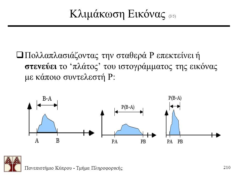 Πανεπιστήμιο Κύπρου - Τμήμα Πληροφορικής 210 Κλιμάκωση Εικόνας (3/5)  Πολλαπλασιάζοντας την σταθερά Ρ επεκτείνει ή στενεύει το 'πλάτος' του ιστογράμματος της εικόνας με κάποιο συντελεστή Ρ: