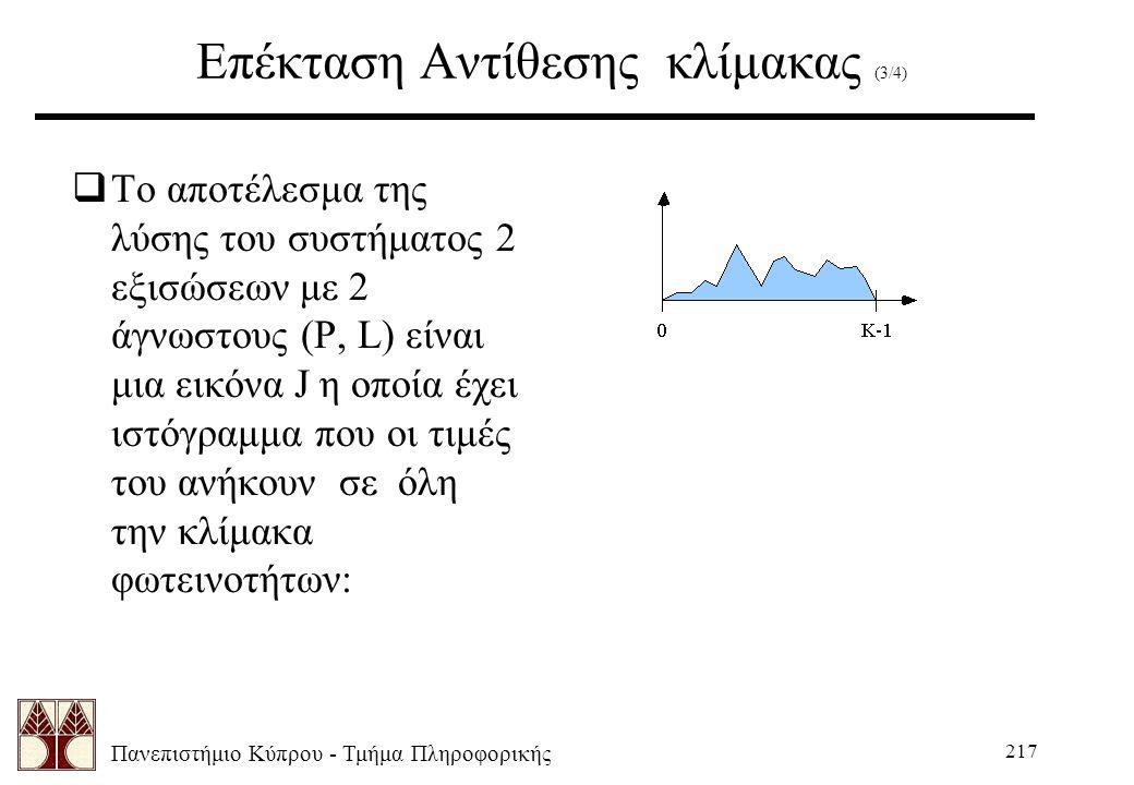 Πανεπιστήμιο Κύπρου - Τμήμα Πληροφορικής 217 Επέκταση Αντίθεσης κλίμακας (3/4)  Το αποτέλεσμα της λύσης του συστήματος 2 εξισώσεων με 2 άγνωστους (P, L) είναι μια εικόνα J η οποία έχει ιστόγραμμα που οι τιμές του ανήκουν σε όλη την κλίμακα φωτεινοτήτων: