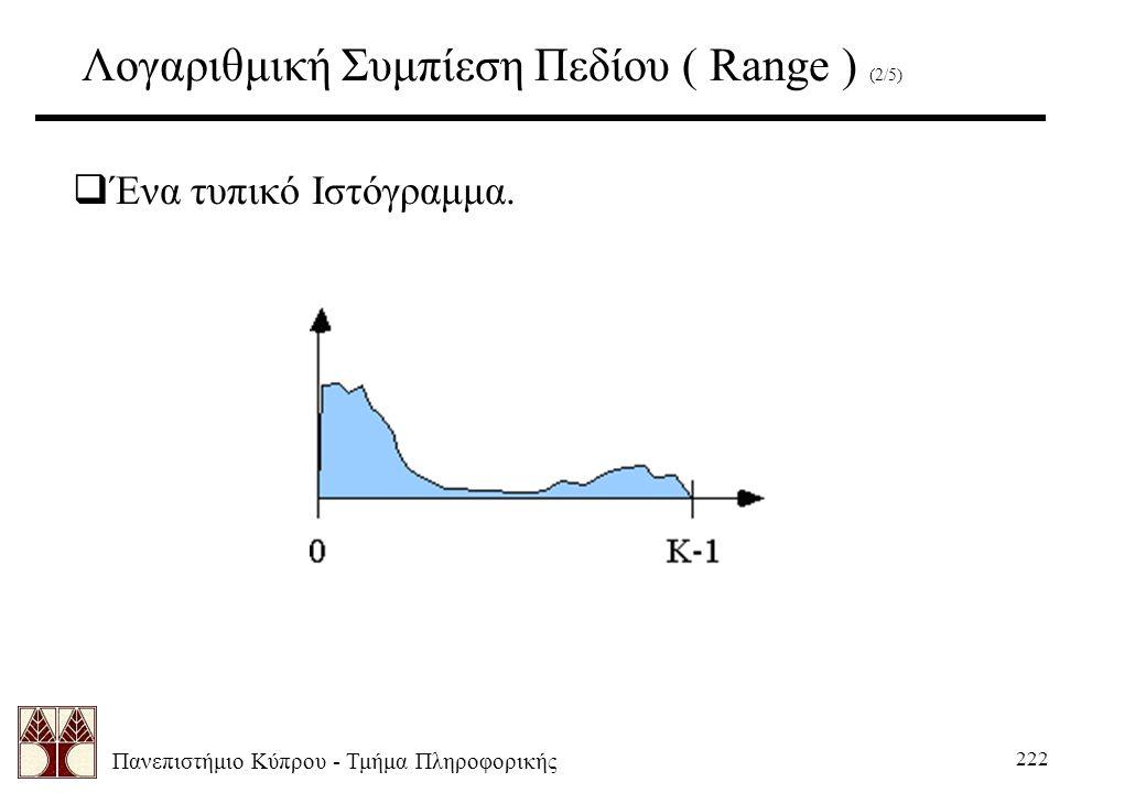 Πανεπιστήμιο Κύπρου - Τμήμα Πληροφορικής 222 Λογαριθμική Συμπίεση Πεδίου ( Range ) (2/5)  Ένα τυπικό Ιστόγραμμα.