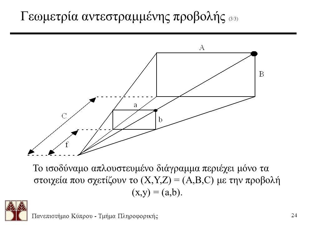 Πανεπιστήμιο Κύπρου - Τμήμα Πληροφορικής 24 Γεωμετρία αντεστραμμένης προβολής (3/3) Το ισοδύναμο απλουστευμένο διάγραμμα περιέχει μόνο τα στοιχεία που σχετίζουν το (Χ,Υ,Ζ) = (A,B,C) με την προβολή (x,y) = (a,b).