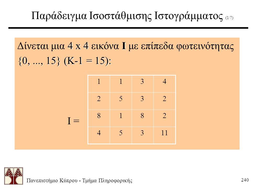 Πανεπιστήμιο Κύπρου - Τμήμα Πληροφορικής 240 Παράδειγμα Ισοστάθμισης Ιστογράμματος (1/7) 4 x 4Ι Δίνεται μια 4 x 4 εικόνα Ι με επίπεδα φωτεινότητας {0,..., 15} (K-1 = 15): I = 1134 2532 8182 45311