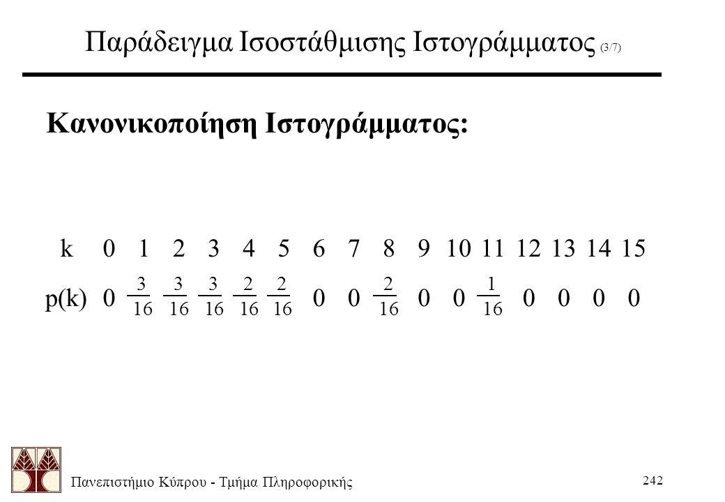 Πανεπιστήμιο Κύπρου - Τμήμα Πληροφορικής 242 Παράδειγμα Ισοστάθμισης Ιστογράμματος (3/7) Κανονικοποίηση Ιστογράμματος: k0123456789101112131415 p(k)000000000 3 16 3 16 3 16 2 16 2 16 2 16 1 16