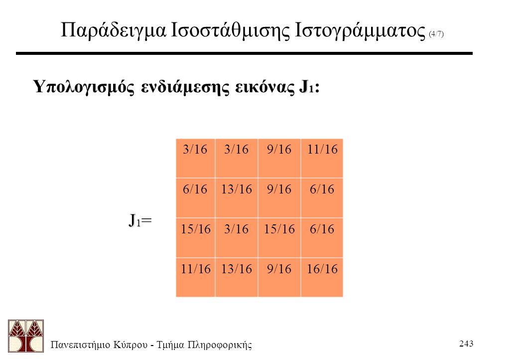 Πανεπιστήμιο Κύπρου - Τμήμα Πληροφορικής 243 Παράδειγμα Ισοστάθμισης Ιστογράμματος (4/7) J 1 Υπολογισμός ενδιάμεσης εικόνας J 1 : J 1 J 1 = 3/16 9/1611/16 6/1613/169/166/16 15/163/1615/166/16 11/1613/169/1616/16