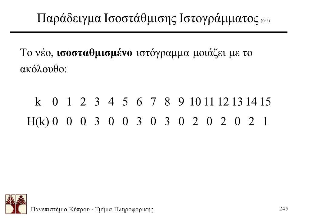 Πανεπιστήμιο Κύπρου - Τμήμα Πληροφορικής 245 Παράδειγμα Ισοστάθμισης Ιστογράμματος (6/7) Το νέο, ισοσταθμισμένο ιστόγραμμα μοιάζει με το ακόλουθο: k0124567891011121314153 H(k)0000030302020213