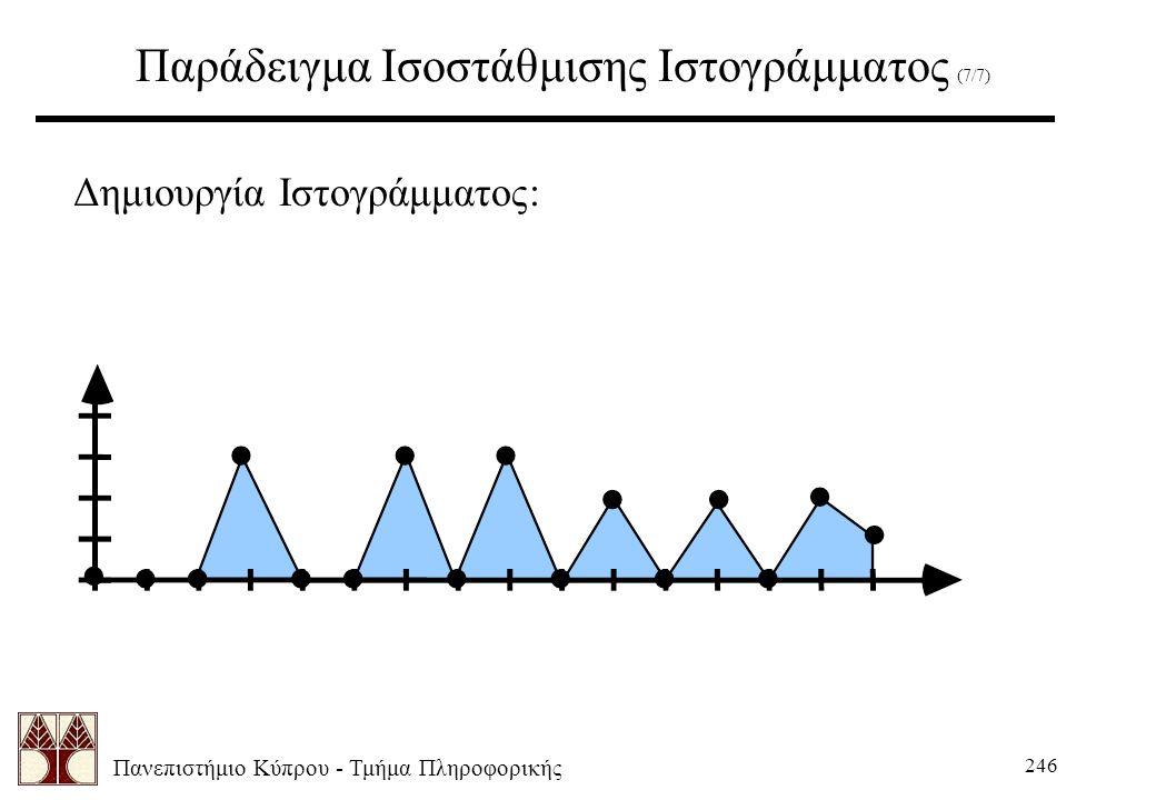 Πανεπιστήμιο Κύπρου - Τμήμα Πληροφορικής 246 Παράδειγμα Ισοστάθμισης Ιστογράμματος (7/7) Δημιουργία Ιστογράμματος:
