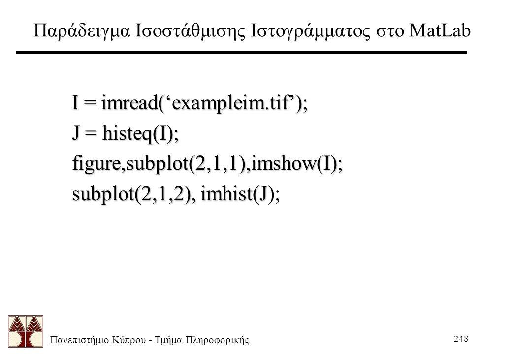 Πανεπιστήμιο Κύπρου - Τμήμα Πληροφορικής 248 Παράδειγμα Ισοστάθμισης Ιστογράμματος στο ΜatLab I = imread('exampleim.tif'); J = histeq(I); figure,subplot(2,1,1),imshow(I); subplot(2,1,2), imhist(J subplot(2,1,2), imhist(J);