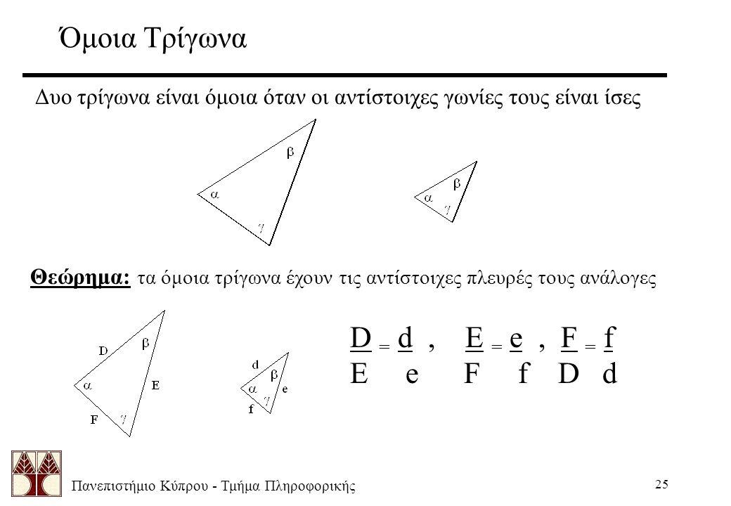Πανεπιστήμιο Κύπρου - Τμήμα Πληροφορικής 25 Όμοια Τρίγωνα Δυο τρίγωνα είναι όμοια όταν οι αντίστοιχες γωνίες τους είναι ίσες Θεώρημα: τα όμοια τρίγωνα έχουν τις αντίστοιχες πλευρές τους ανάλογες D = d, E = e, F = f E e F f D d