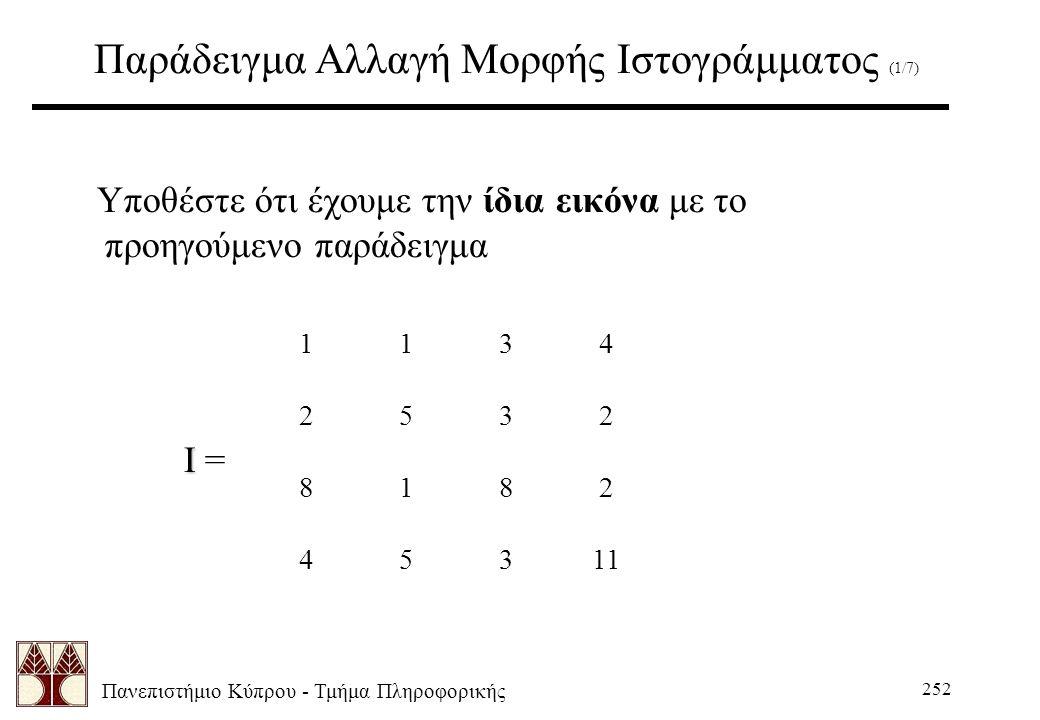 Πανεπιστήμιο Κύπρου - Τμήμα Πληροφορικής 252 Παράδειγμα Αλλαγή Μορφής Ιστογράμματος (1/7) Υποθέστε ότι έχουμε την ίδια εικόνα με το προηγούμενο παράδειγμα Ι Ι = 1134 2532 8182 45311
