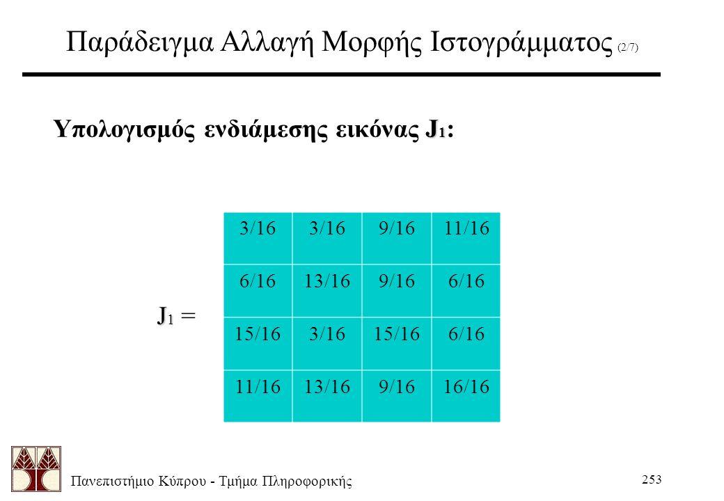 Πανεπιστήμιο Κύπρου - Τμήμα Πληροφορικής 253 Παράδειγμα Αλλαγή Μορφής Ιστογράμματος (2/7) J 1 Υπολογισμός ενδιάμεσης εικόνας J 1 : J 1 J 1 = 3/16 9/1611/16 6/1613/169/166/16 15/163/1615/166/16 11/1613/169/1616/16