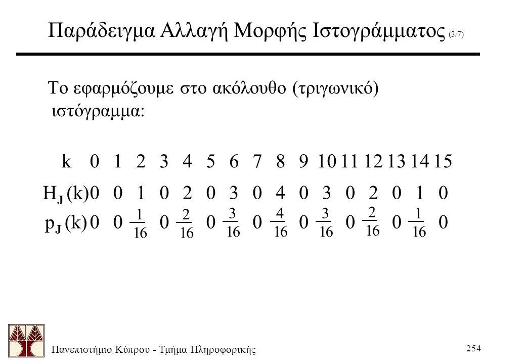 Πανεπιστήμιο Κύπρου - Τμήμα Πληροφορικής 254 Παράδειγμα Αλλαγή Μορφής Ιστογράμματος (3/7) Το εφαρμόζουμε στο ακόλουθο (τριγωνικό) ιστόγραμμα: k0124567891011121314153 0012030403020100 3 16 000000000 3 16 4 16 2 16 2 16 1 16 1 16 H (k) p (k) J J