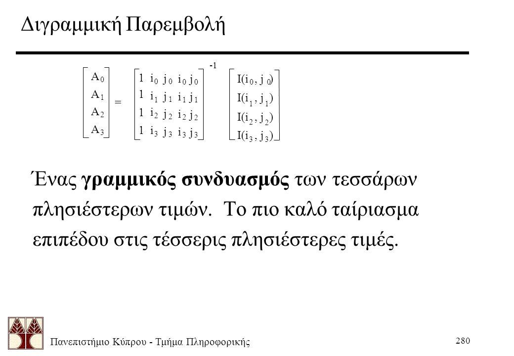 Πανεπιστήμιο Κύπρου - Τμήμα Πληροφορικής 280 Ένας γραμμικός συνδυασμός των τεσσάρων πλησιέστερων τιμών.