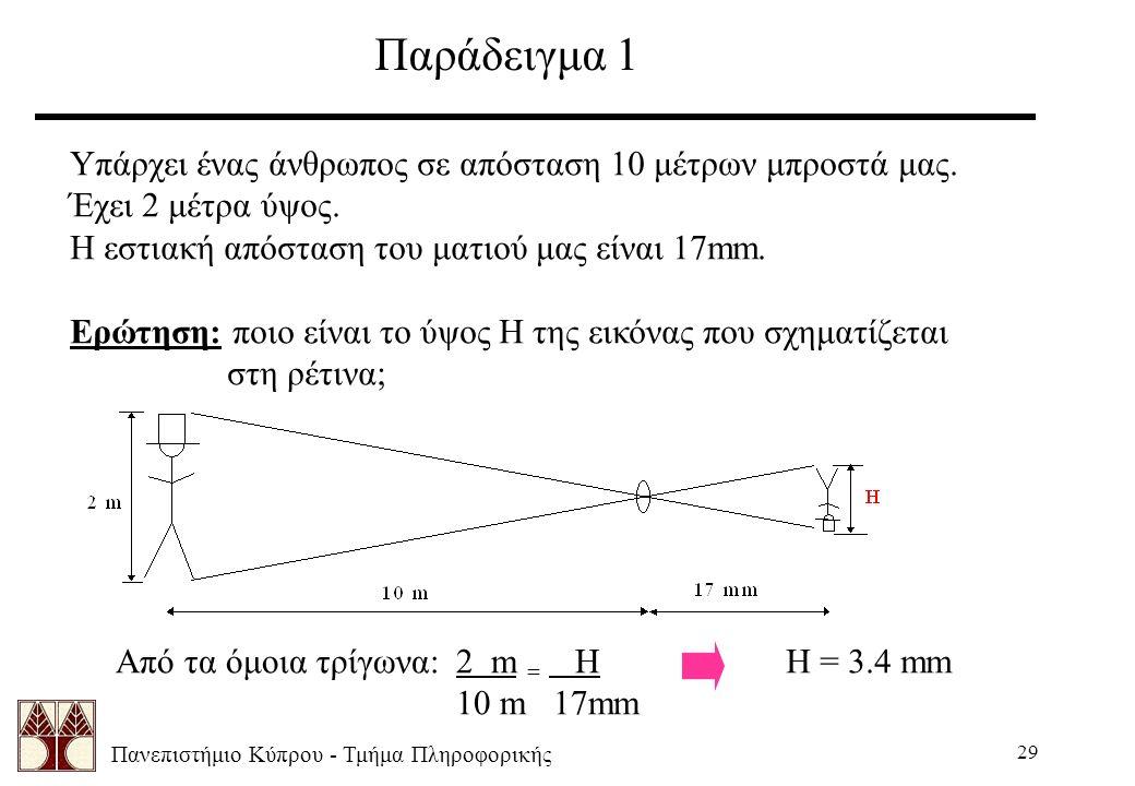Πανεπιστήμιο Κύπρου - Τμήμα Πληροφορικής 29 Παράδειγμα 1 Υπάρχει ένας άνθρωπος σε απόσταση 10 μέτρων μπροστά μας. Έχει 2 μέτρα ύψος. Η εστιακή απόστασ