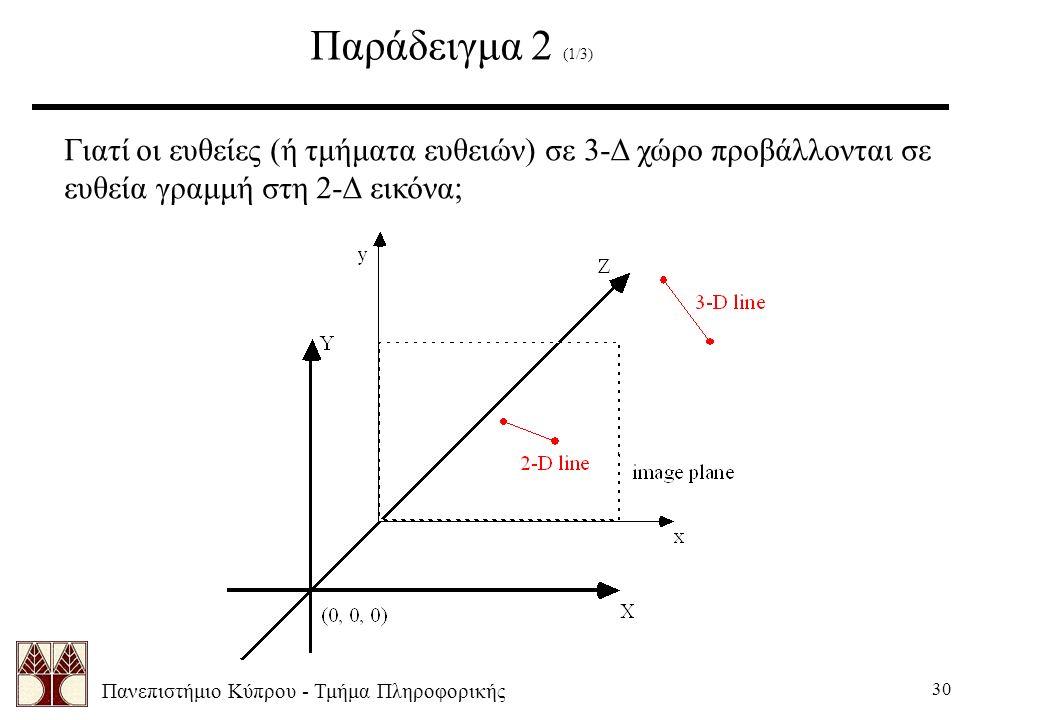 Πανεπιστήμιο Κύπρου - Τμήμα Πληροφορικής 30 Παράδειγμα 2 (1/3) Γιατί οι ευθείες (ή τμήματα ευθειών) σε 3-Δ χώρο προβάλλονται σε ευθεία γραμμή στη 2-Δ εικόνα;