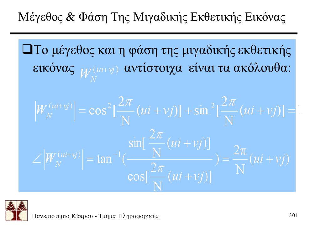 Πανεπιστήμιο Κύπρου - Τμήμα Πληροφορικής 301 Μέγεθος & Φάση Της Μιγαδικής Εκθετικής Εικόνας  Το μέγεθος και η φάση της μιγαδικής εκθετικής εικόνας αντίστοιχα είναι τα ακόλουθα: