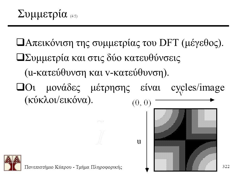 Πανεπιστήμιο Κύπρου - Τμήμα Πληροφορικής 322 Συμμετρία (4/5)  Απεικόνιση της συμμετρίας του DFT (μέγεθος).