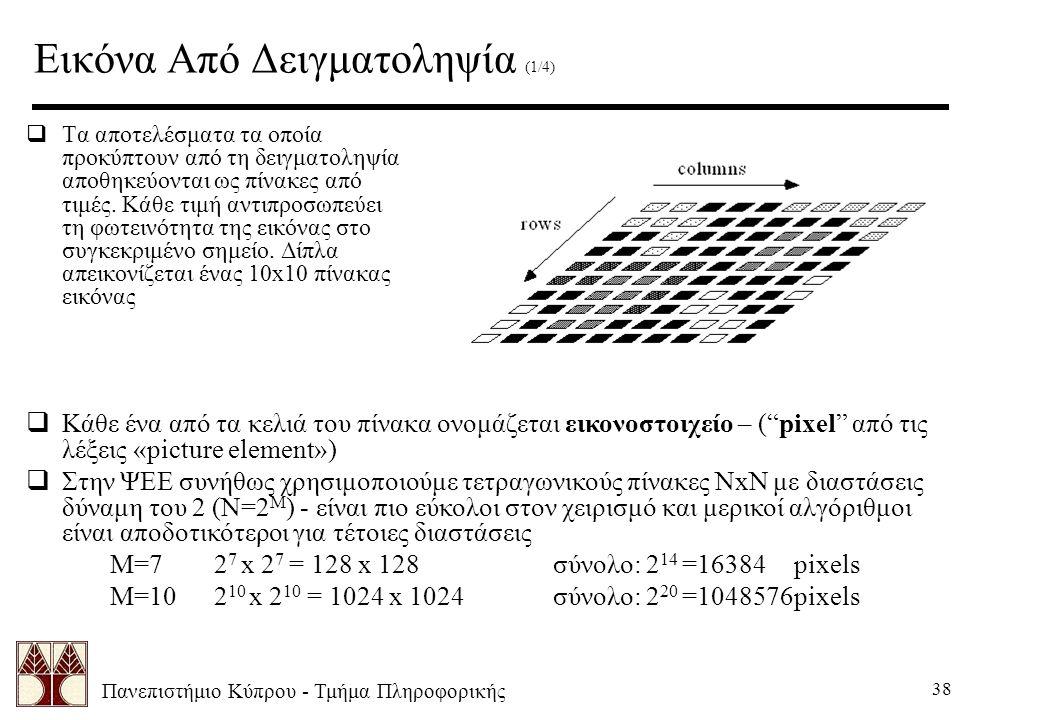 Πανεπιστήμιο Κύπρου - Τμήμα Πληροφορικής 38 Εικόνα Από Δειγματοληψία (1/4)  Τα αποτελέσματα τα οποία προκύπτουν από τη δειγματοληψία αποθηκεύονται ως πίνακες από τιμές.