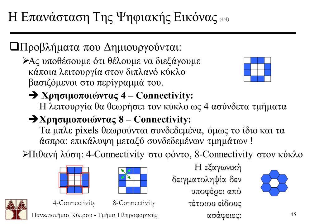 Πανεπιστήμιο Κύπρου - Τμήμα Πληροφορικής 45 Η Επανάσταση Της Ψηφιακής Εικόνας (4/4)  Προβλήματα που Δημιουργούνται:  Ας υποθέσουμε ότι θέλουμε να διεξάγουμε κάποια λειτουργία στον διπλανό κύκλο βασιζόμενοι στο περίγραμμά του.