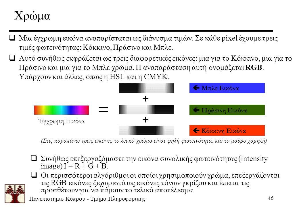 Πανεπιστήμιο Κύπρου - Τμήμα Πληροφορικής 46 Χρώμα  Μια έγχρωμη εικόνα αναπαρίσταται ως διάνυσμα τιμών. Σε κάθε pixel έχουμε τρεις τιμές φωτεινότητας: