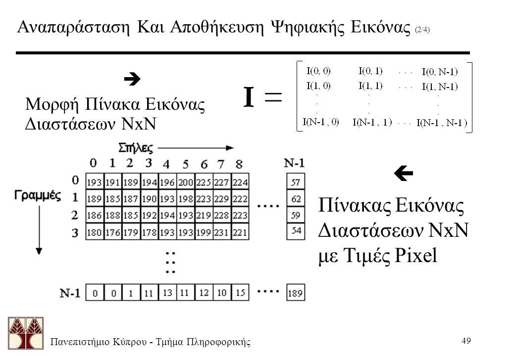 Πανεπιστήμιο Κύπρου - Τμήμα Πληροφορικής 49 Αναπαράσταση Και Αποθήκευση Ψηφιακής Εικόνας (2/4)  Μορφή Πίνακα Εικόνας Διαστάσεων NxN I =  Πίνακας Εικόνας Διαστάσεων NxN με Τιμές Pixel