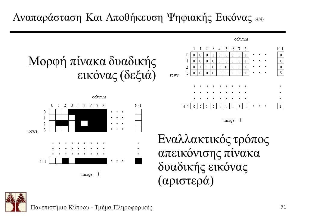 Πανεπιστήμιο Κύπρου - Τμήμα Πληροφορικής 51 Αναπαράσταση Και Αποθήκευση Ψηφιακής Εικόνας (4/4) Μορφή πίνακα δυαδικής εικόνας (δεξιά) Εναλλακτικός τρόπος απεικόνισης πίνακα δυαδικής εικόνας (αριστερά)
