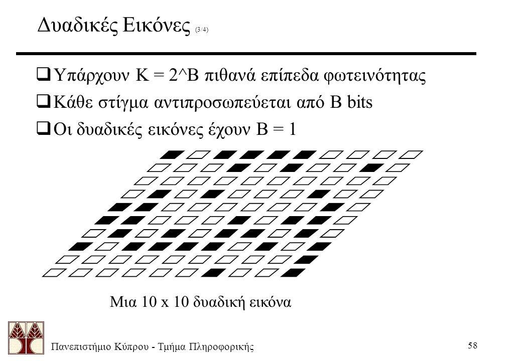 Πανεπιστήμιο Κύπρου - Τμήμα Πληροφορικής 58  Υπάρχουν K = 2^Β πιθανά επίπεδα φωτεινότητας  Κάθε στίγμα αντιπροσωπεύεται από B bits  Οι δυαδικές εικόνες έχουν B = 1 Μια 10 x 10 δυαδική εικόνα Δυαδικές Εικόνες (3/4)