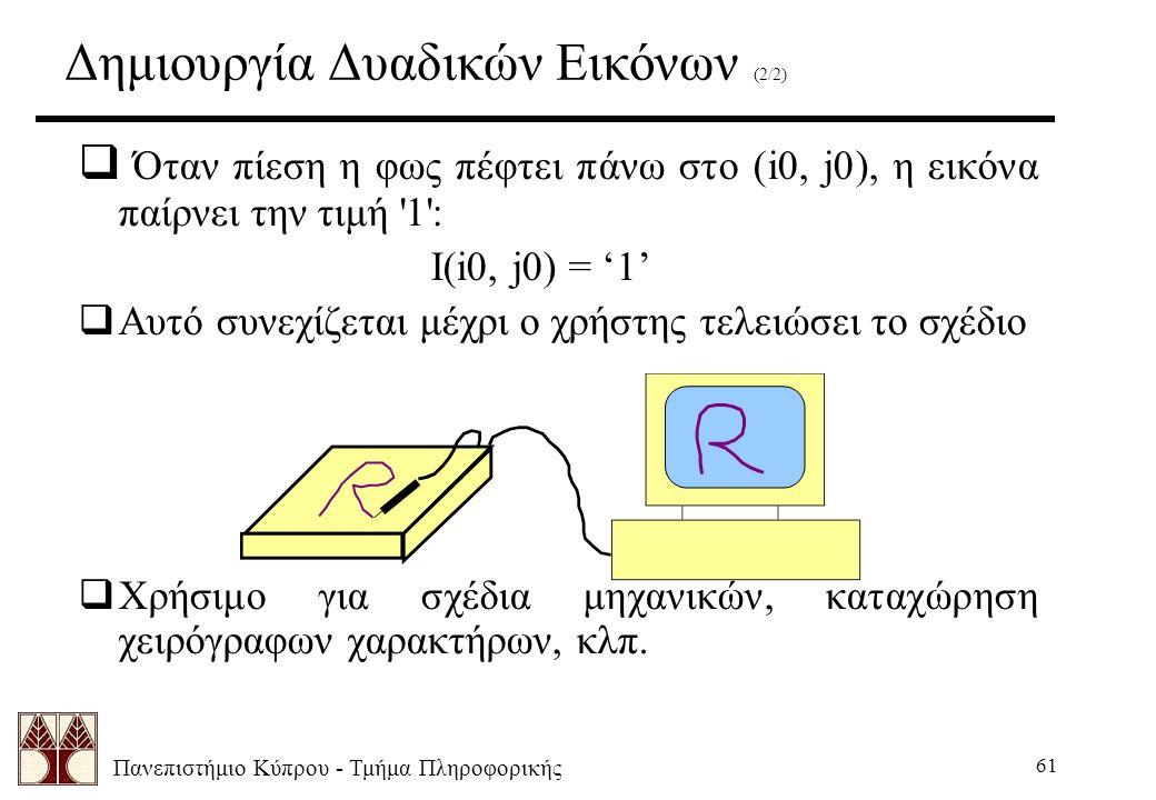 Πανεπιστήμιο Κύπρου - Τμήμα Πληροφορικής 61 Δημιουργία Δυαδικών Εικόνων (2/2)  Όταν πίεση η φως πέφτει πάνω στο (i0, j0), η εικόνα παίρνει την τιμή 1 : I(i0, j0) = '1'  Αυτό συνεχίζεται μέχρι ο χρήστης τελειώσει το σχέδιο  Χρήσιμο για σχέδια μηχανικών, καταχώρηση χειρόγραφων χαρακτήρων, κλπ.