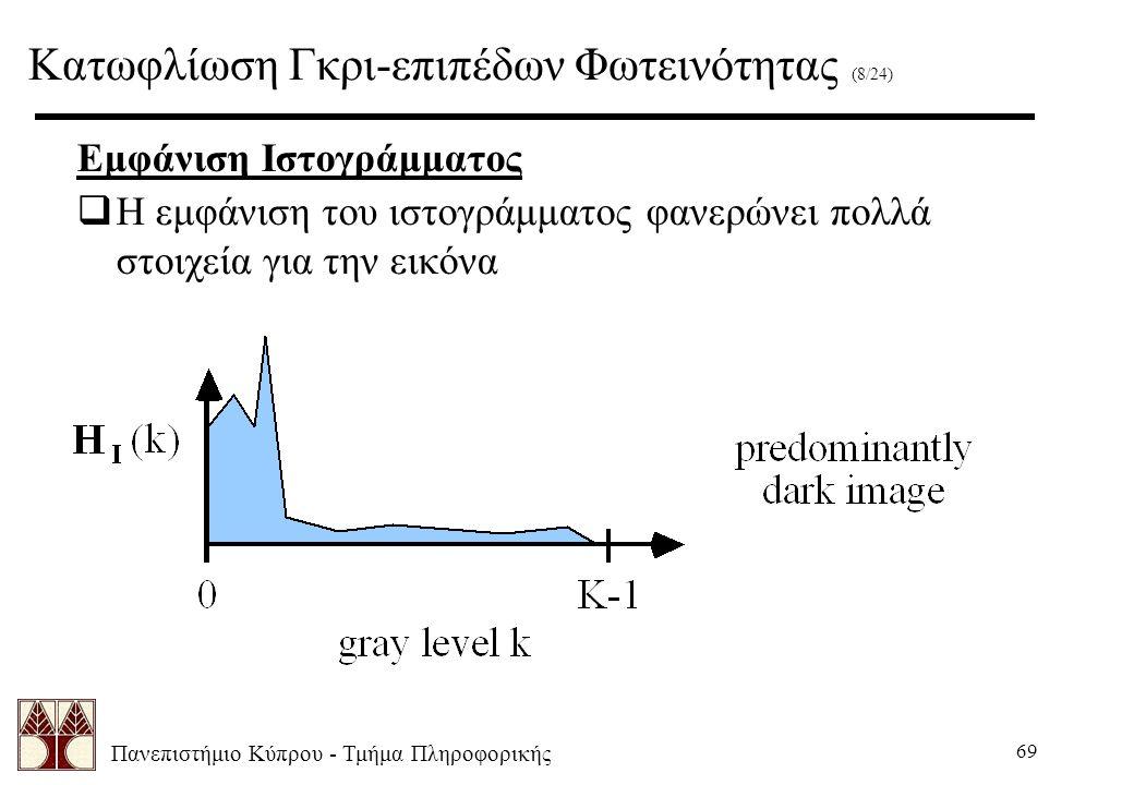 Πανεπιστήμιο Κύπρου - Τμήμα Πληροφορικής 69 Εμφάνιση Ιστογράμματος  Η εμφάνιση του ιστογράμματος φανερώνει πολλά στοιχεία για την εικόνα Κατωφλίωση Γκρι-επιπέδων Φωτεινότητας (8/24)