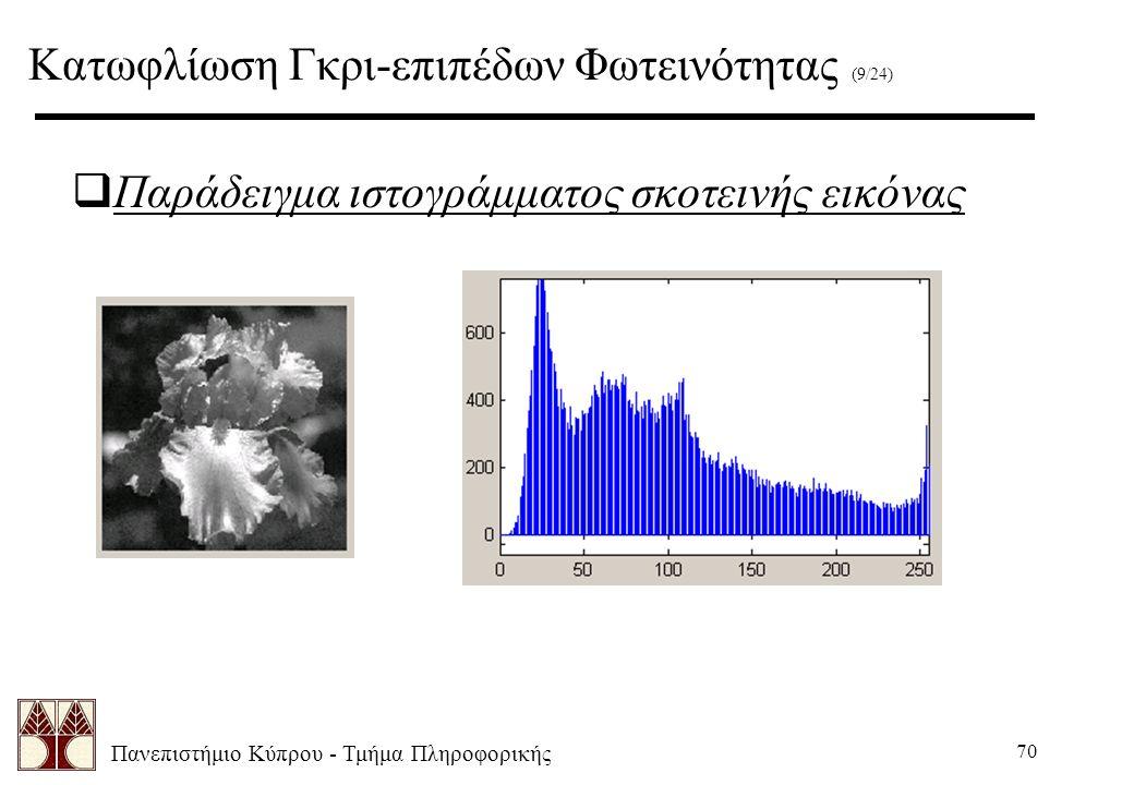 Πανεπιστήμιο Κύπρου - Τμήμα Πληροφορικής 70  Παράδειγμα ιστογράμματος σκοτεινής εικόνας Κατωφλίωση Γκρι-επιπέδων Φωτεινότητας (9/24)