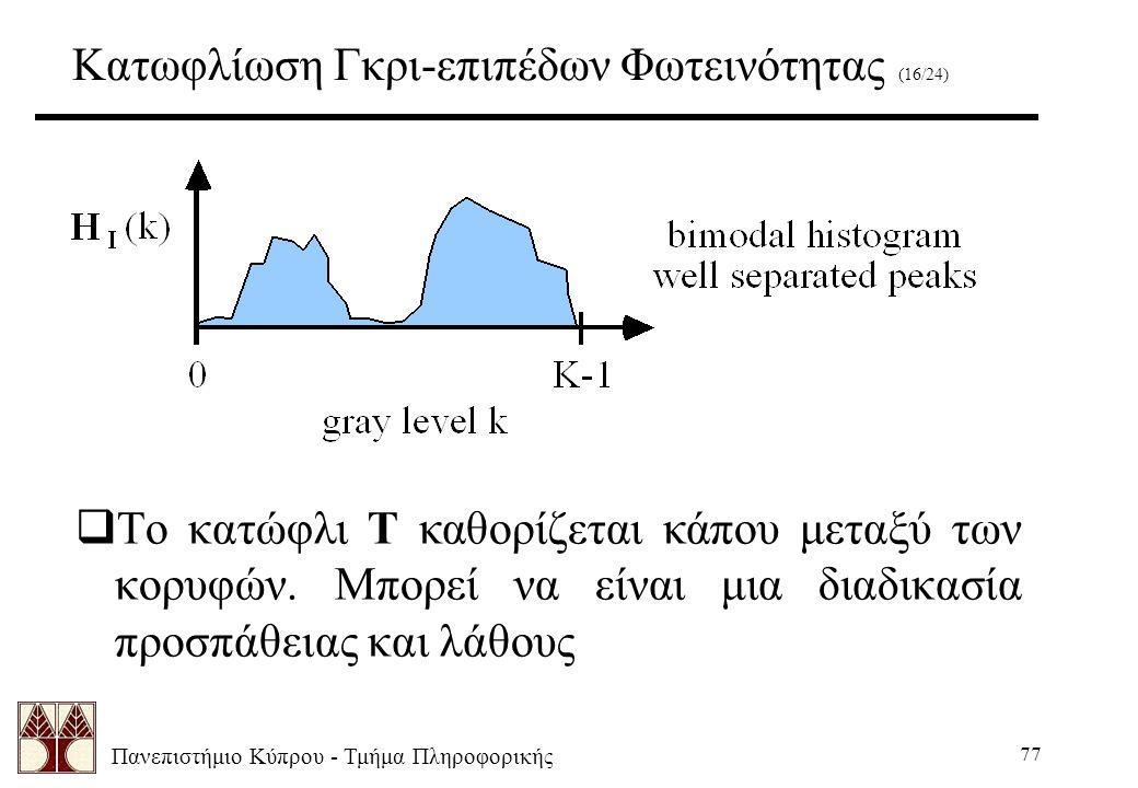 Πανεπιστήμιο Κύπρου - Τμήμα Πληροφορικής 77  Το κατώφλι T καθορίζεται κάπου μεταξύ των κορυφών.